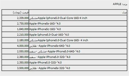 جدیدترین قیمت گوشی موبایل در بازار / جدول قیمتها